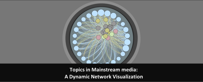 Media Topics: A Dynamic Network Visualization