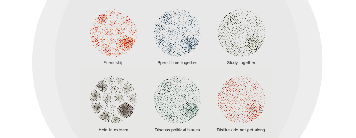 Network structure and personality traits