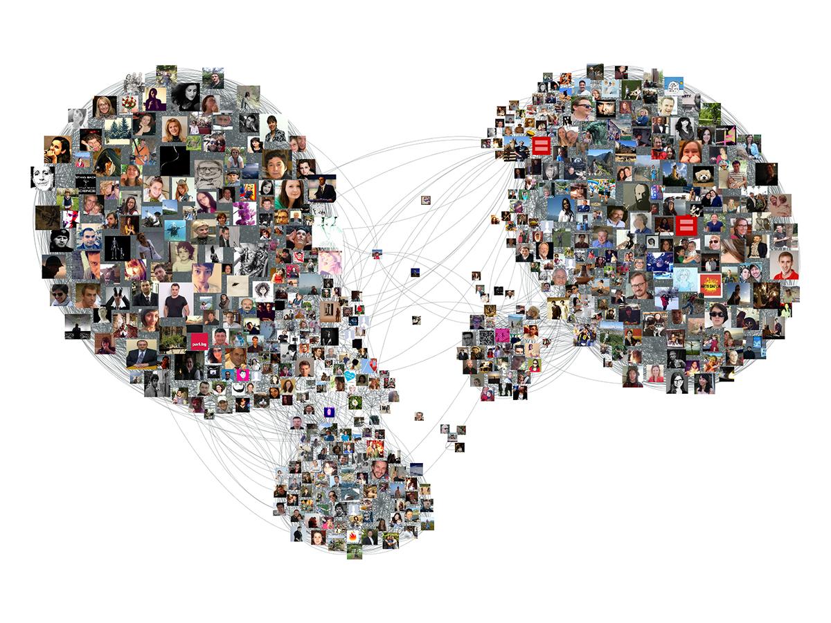 Facebook Image Network: Gephi