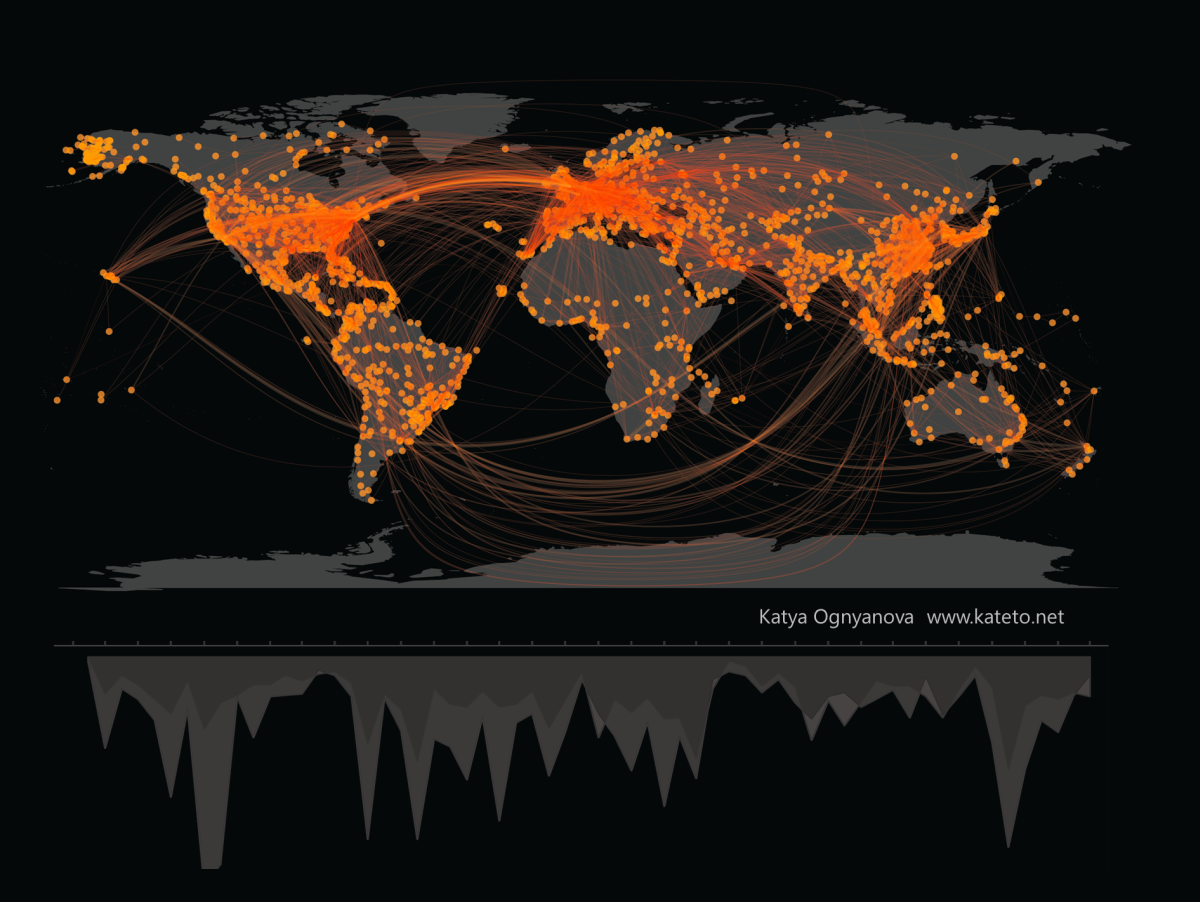 Network visualization on a world map
